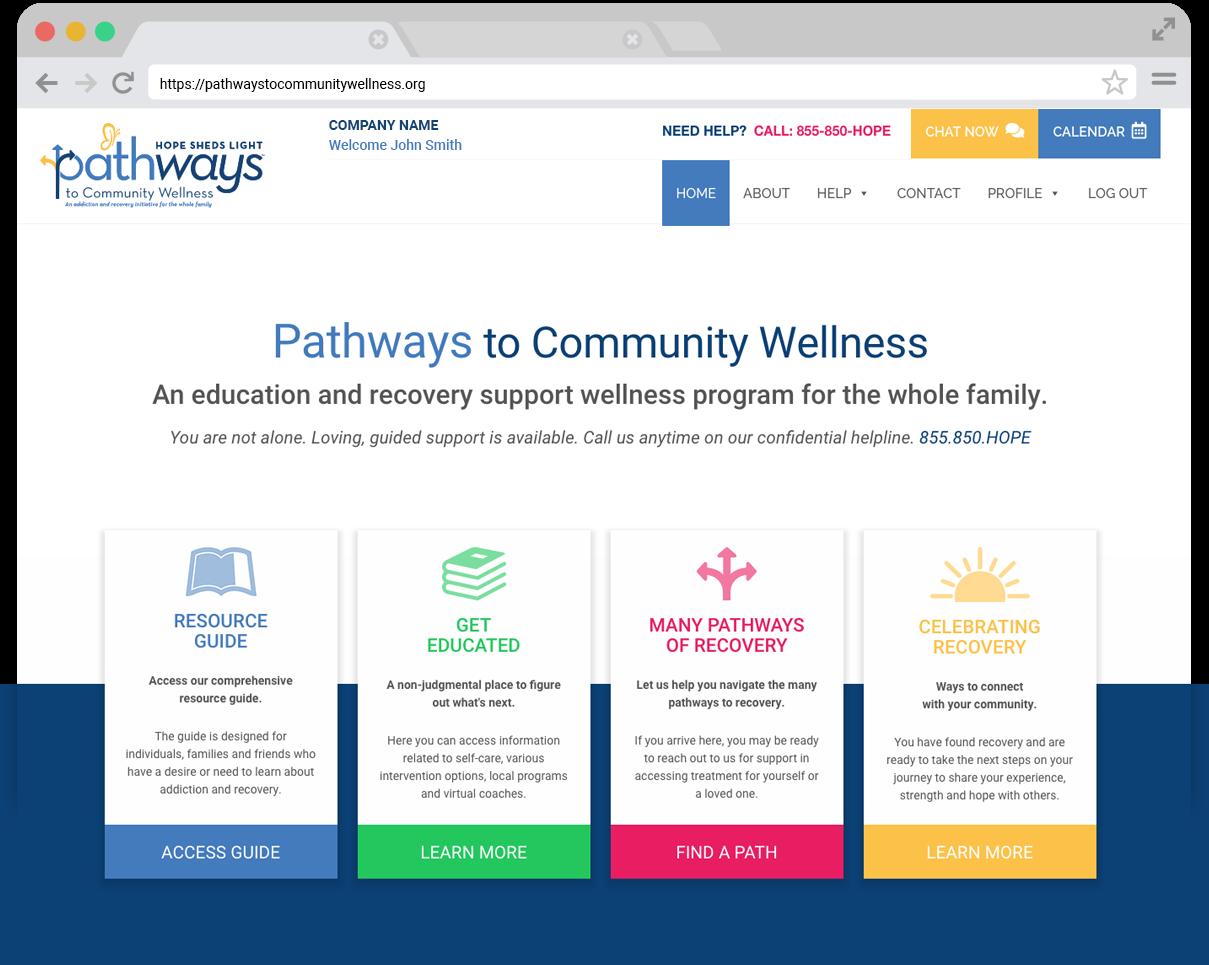 Pathways to Community Wellness
